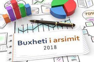 buxheti-shqip